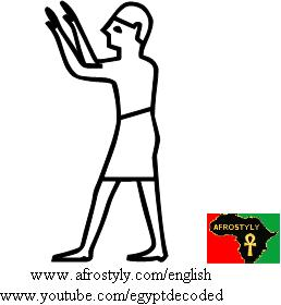 Man with arms out-stretched - A30 - Hieroglyphic Sign List of Gardiner, Medu Neter, Hieroglyphs Alphabet
