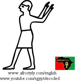 Man with arms out-stretched - A31 - Hieroglyphic Sign List of Gardiner, Medu Neter, Hieroglyphs Alphabet